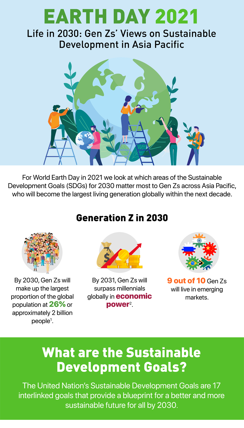 Earth Day Infographic v2